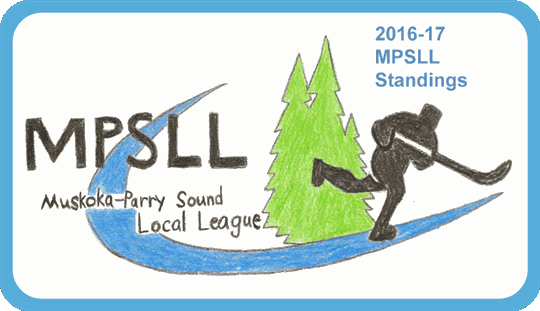 2016-17 MPS Local League Standings